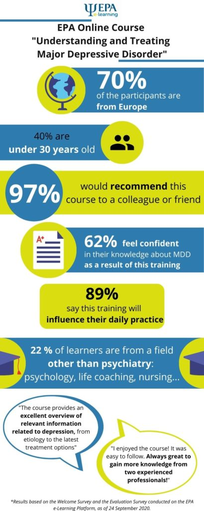 Infographic about Major Depressive Disorder course from EPA e-Learning
